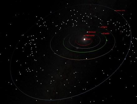 orbita_holmes.jpg