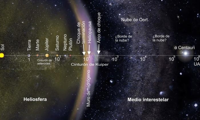 heliosfera1