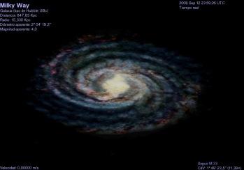 La Vía Láctea vista desde M33