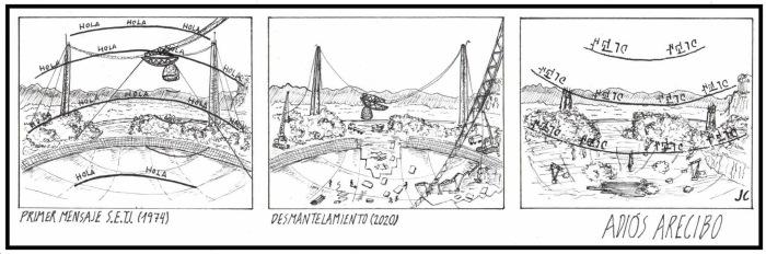 Viñeta humorística a propósito del desmantelamiento del radiotelescopio de Arecibo. Cortesía de Jesús Carmona (@JesCarmons)